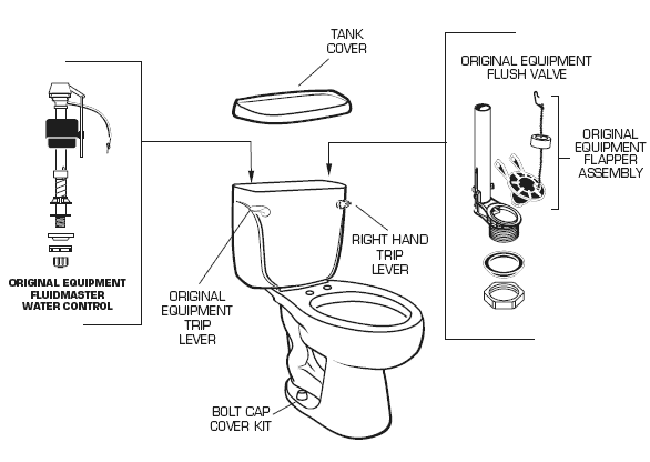 American Standard 2798 Toilet Parts