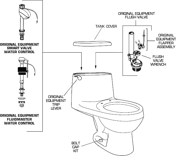 American Standard 2099 Cadet Round Front One Piece Toilet