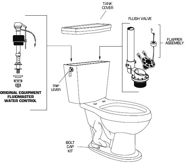 Crane Flush Valve Assembly : American standard toilet parts