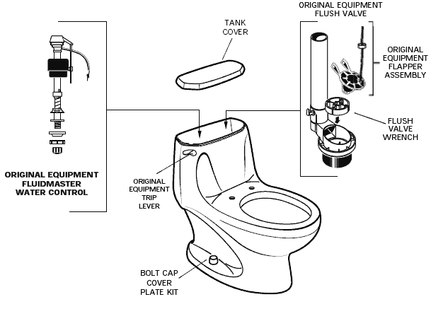 American Standard 2095 012 Savona Round Front Toilet Parts