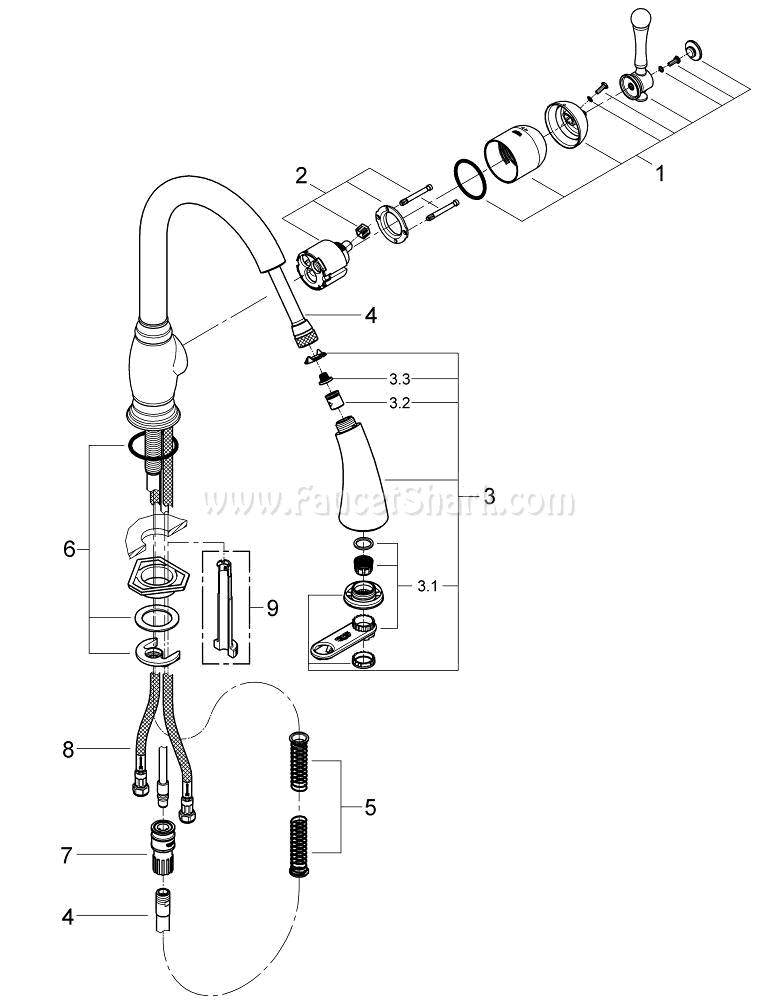 Grohe 33870en1 Repair Parts